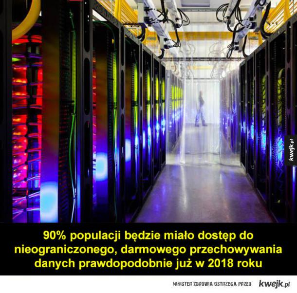 Eksperci przewidują rozwój technologii do 2030 roku
