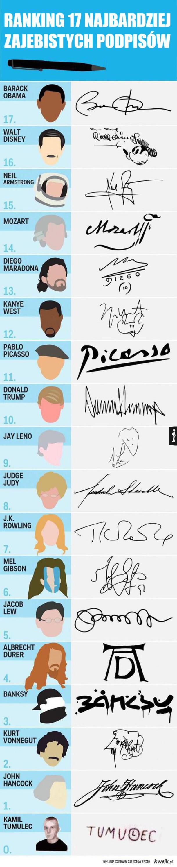 17 najpiękniejszych podpisów