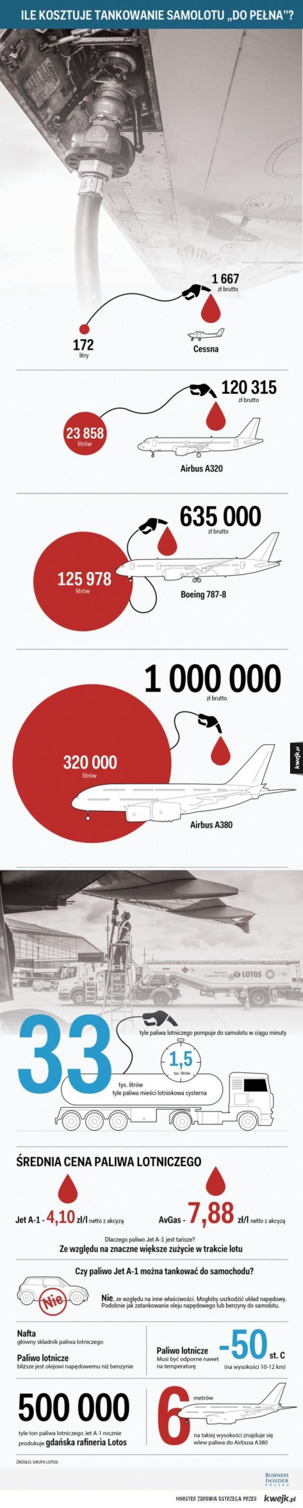 Ile kosztuje tankowanie samolotu