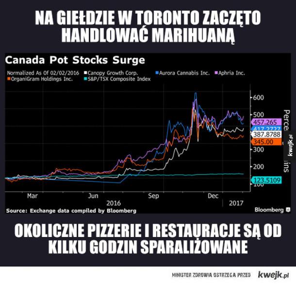 Nowość na giełdzie w Toronto