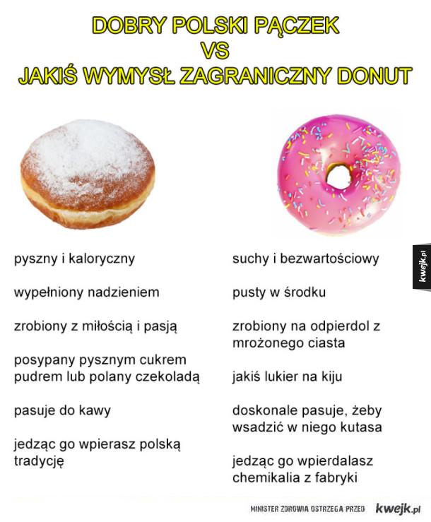 Różnice między pączkiem a donutem