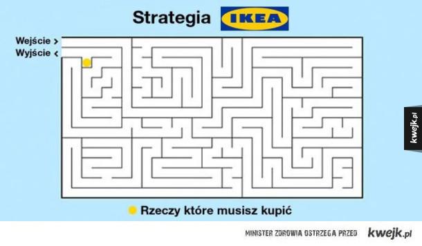 Strategia w Ikei