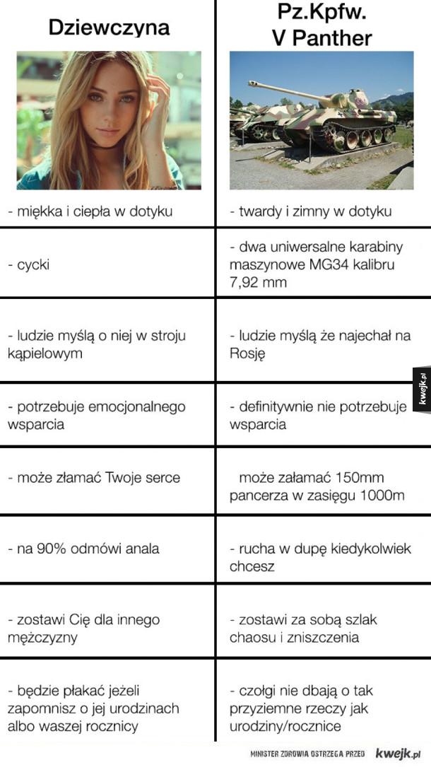 Poznaj różnice