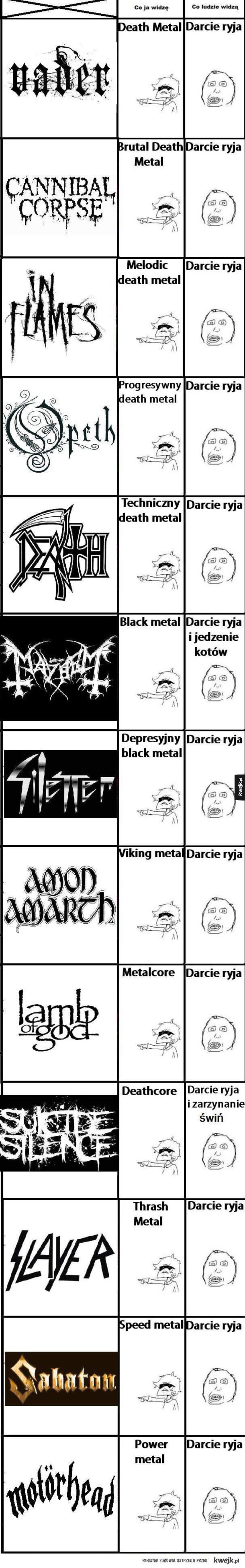 Jak metal widzą zwykli ludzie