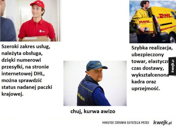 Tylko poczta polska
