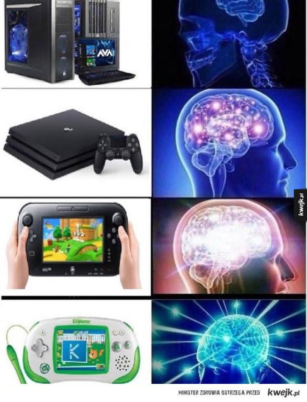 Porównanie mózgów graczy komputerowych