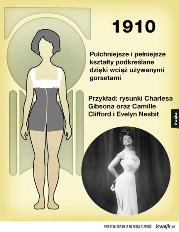 Ideał kobiecego piękna od 1910 do 2000 roku