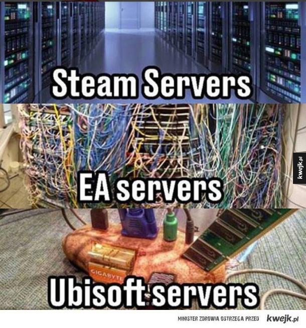 Są trzy rodzaje serwerów