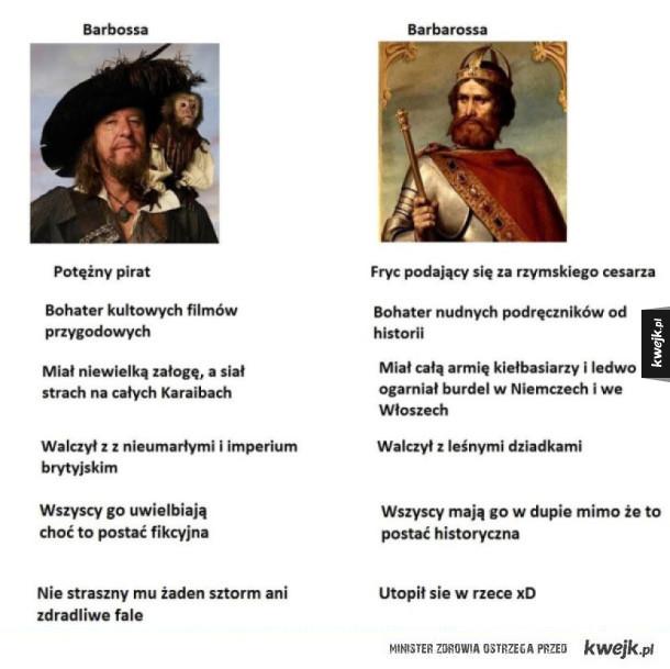 Tylko Barbossa