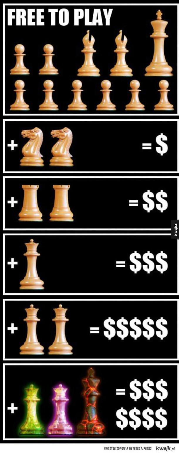 Gdyby gra w szachy została wymyślona w XXI wieku: