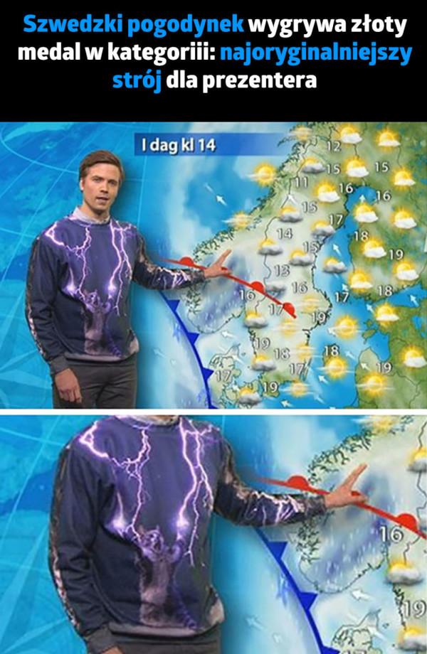 Szwedzki pogodynek