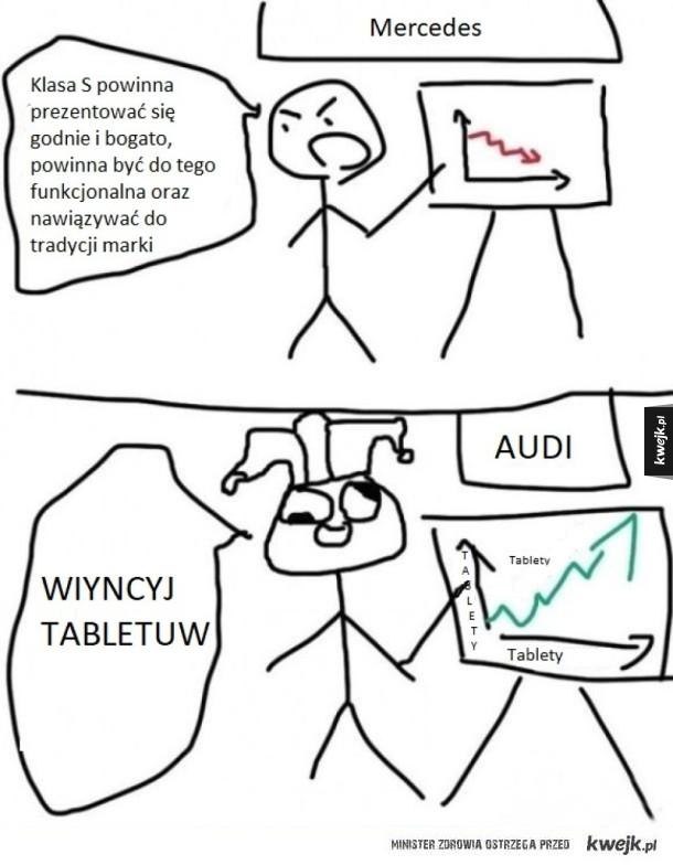 Mercedes kontra Audi
