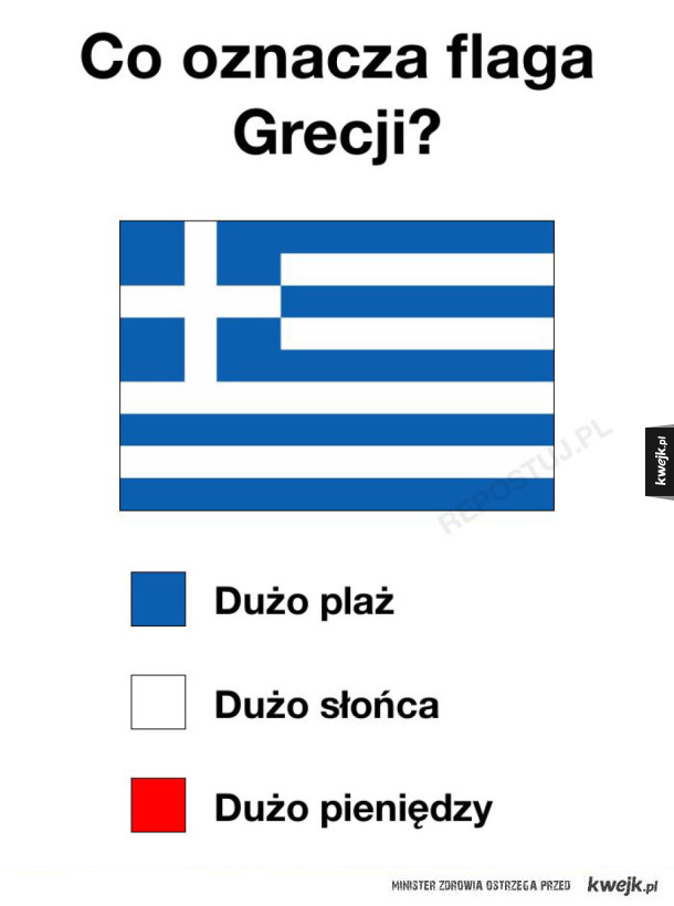 Co oznacza flaga Grecji