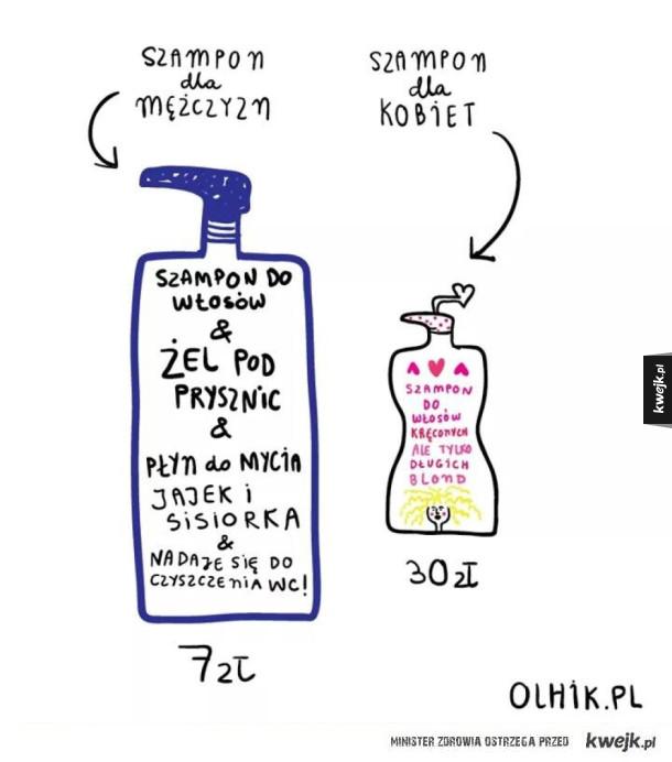 Różnice w szamponach