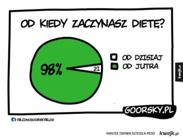 Wykres prawdy