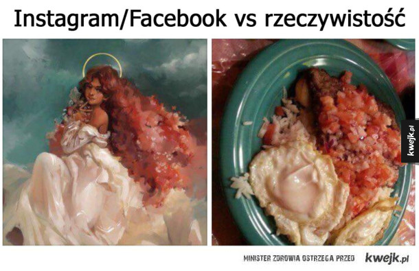 Profilowe vs real
