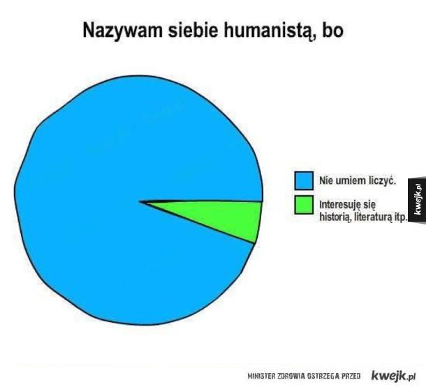Humaniści