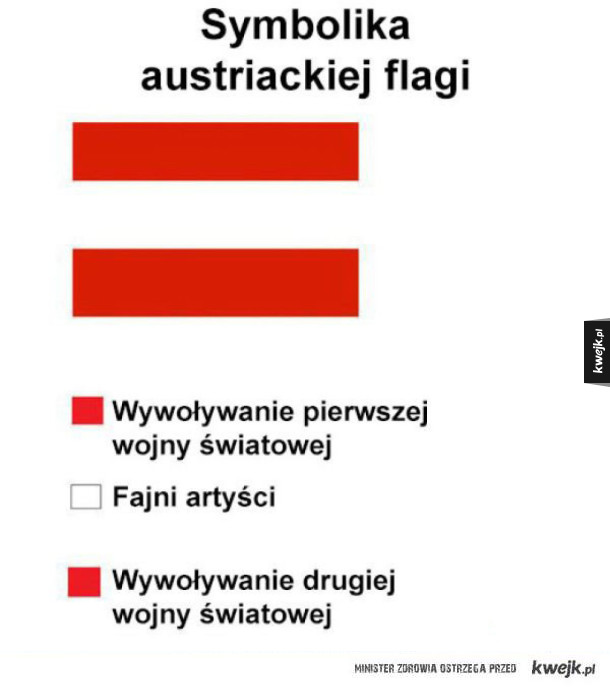 Symbole flagi