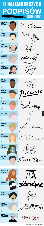 17 najfajniejszych podpisów