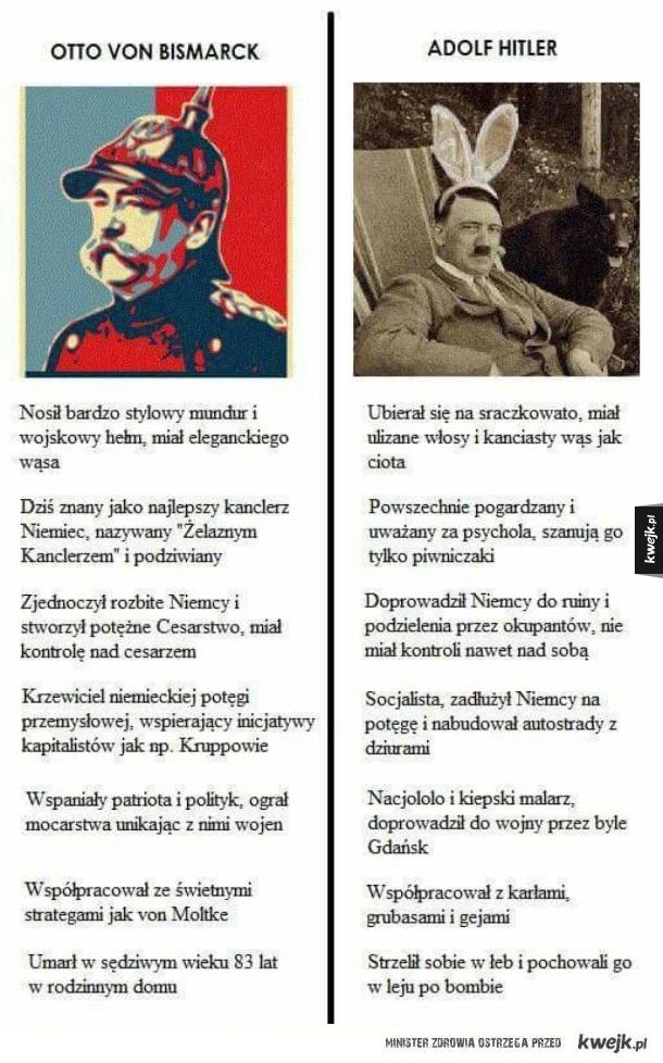 Bismarck kontra malarz