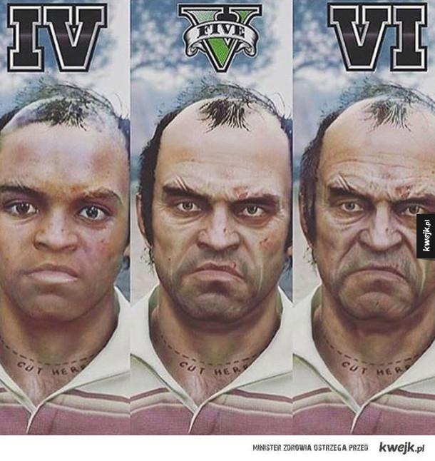 Ewolucja Trevora