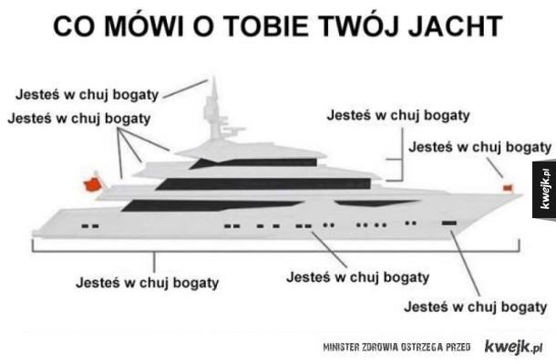 Twój jacht