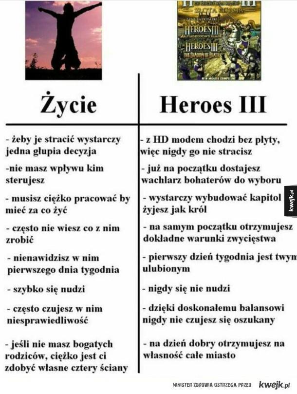 Życie vs Heros III