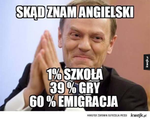Większość Polaków aktualnie