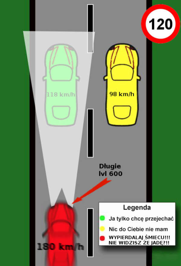 Traffic cancer 2