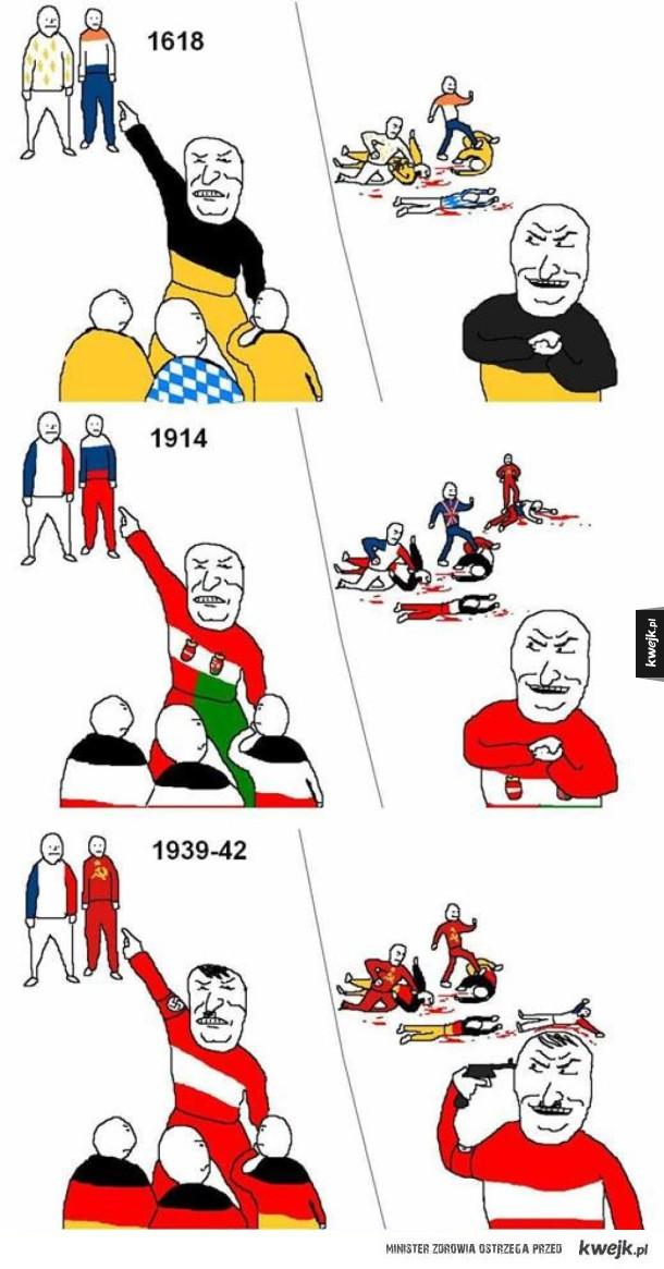 Historia konfliktów