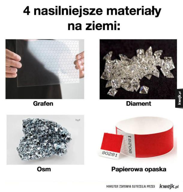 4 najsilniejsze materiały na ziemi
