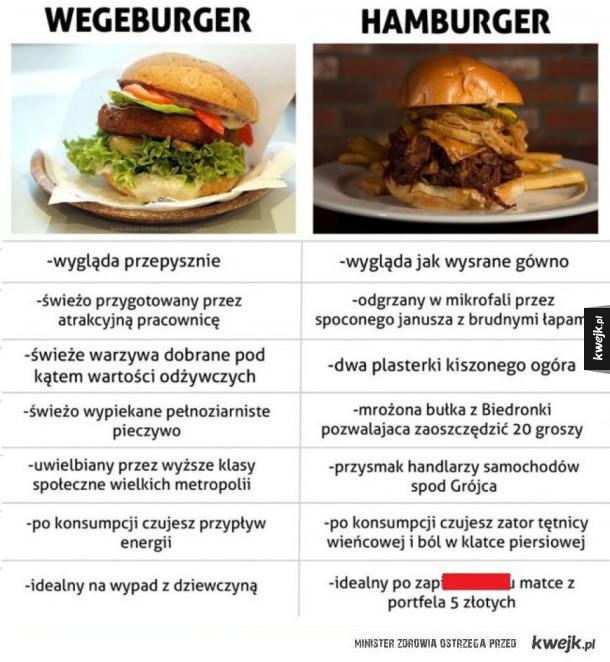 Wege vs Ham