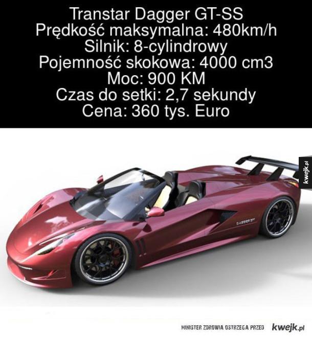 Samochody, które przekraczają granicę 400km/h - Transtar Dagger GT-SS Pojejemnośc maksymalna: 480km/k Silnik: 8-cylindrowy Pojemność skokowa: 4000cm3 Moc: 900 KM Czas do setki: 2,7 sekundy Czas do setki: 2,7 sekundy Cena: 360 tys. Euro