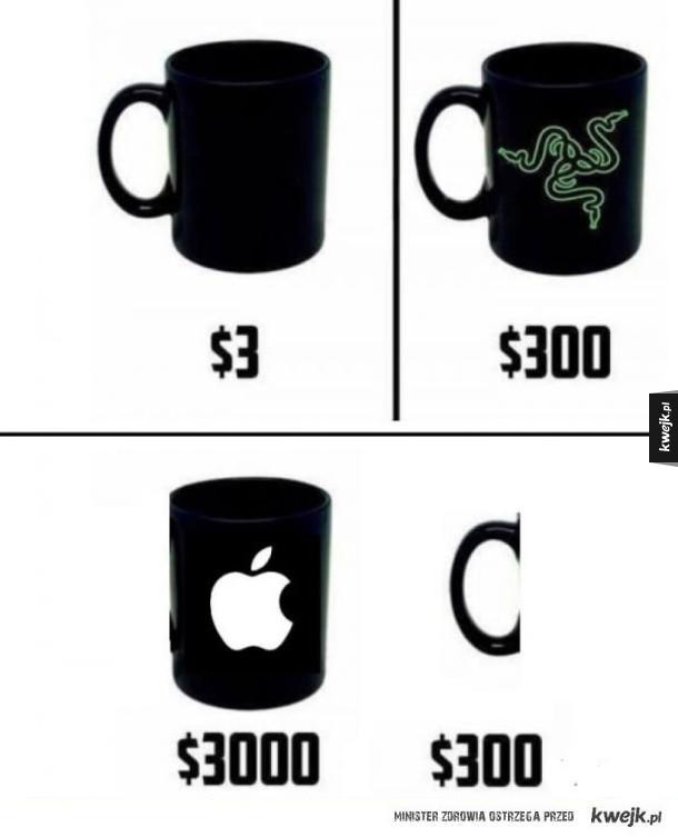 Takie ceny