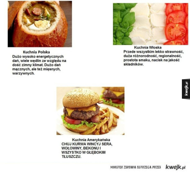 Kuchnie świata