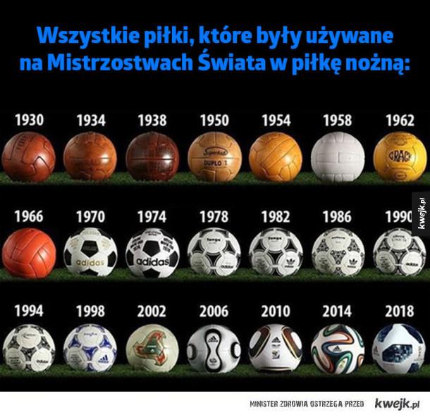 Wszystkie piłki