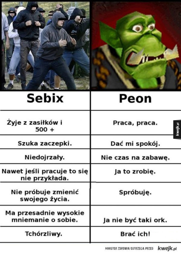 Sebix vs. peon z Warcrafta