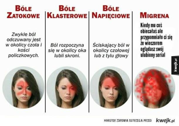 Różne rodzaje bólu głowy