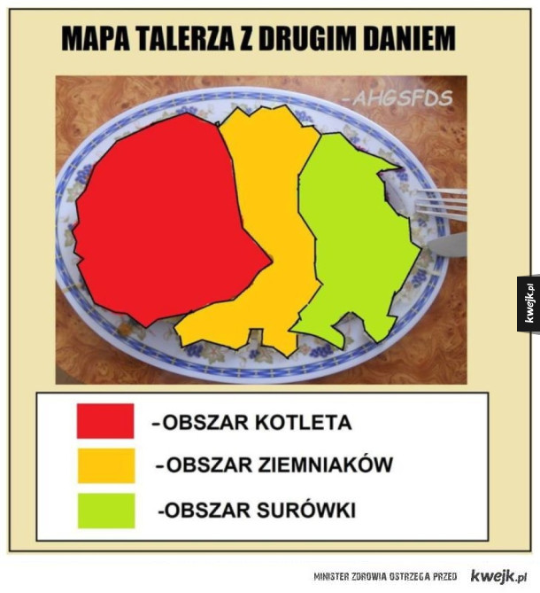 Mapa talerza