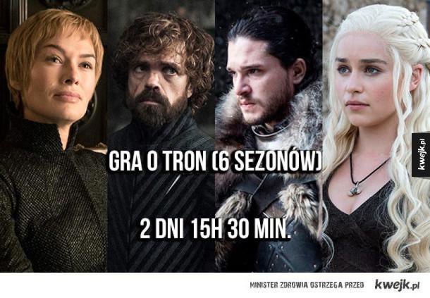 Ile godzin potrzeba na nadrobienie znanych seriali