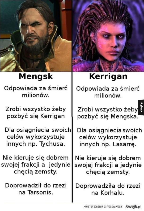 Nie widzę różnic