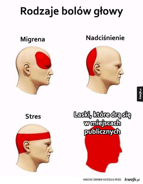 Rodzaje bolów :/