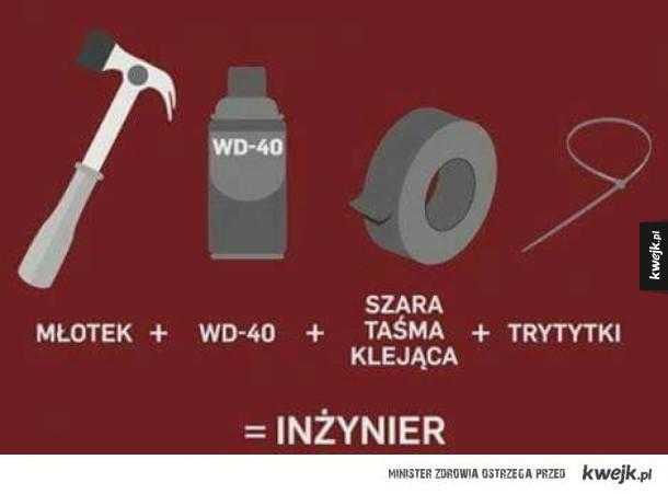 Zestaw Polskiego inżyniera