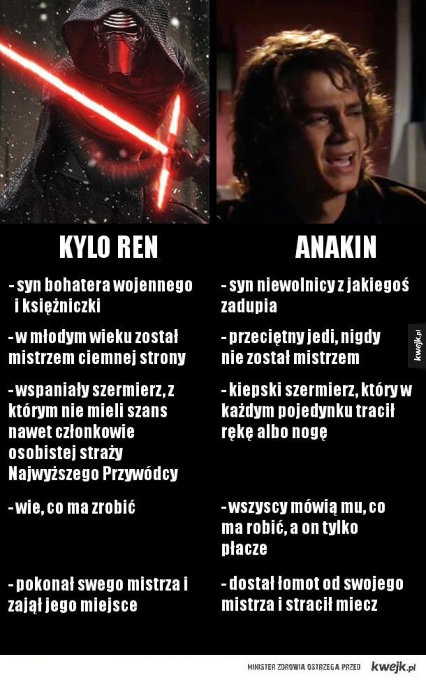 Kylo Ren vs. Anakin Skywalker
