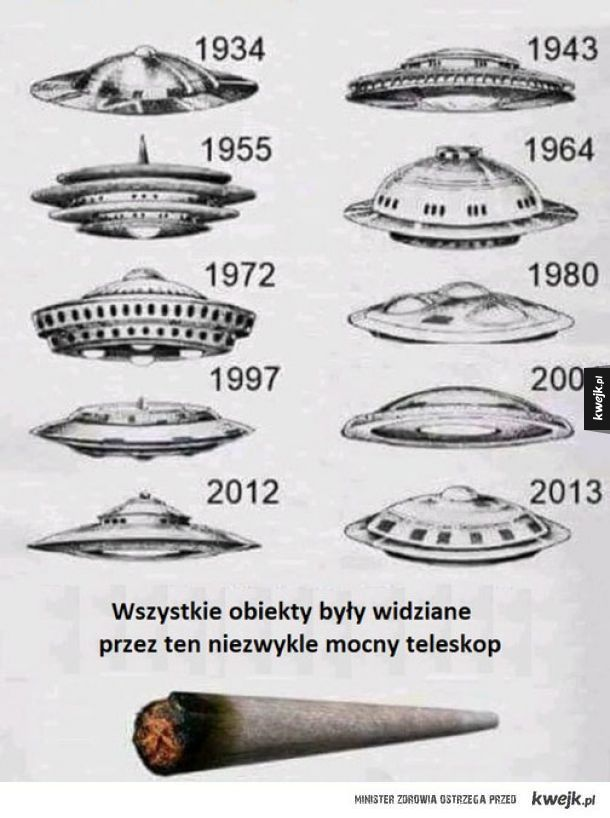 Obserwacja ufo