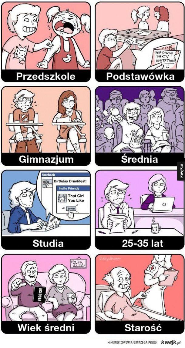 Jak zmieniają się mężczyźni