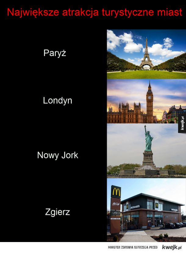 Największe atrakcja turystyczne miast