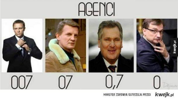 Którego agenta wybierasz