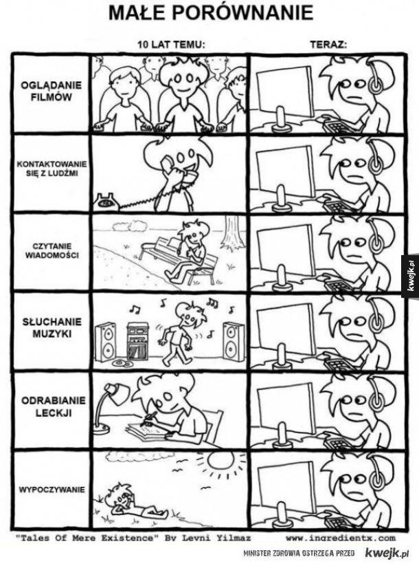 Kiedyś i dziś