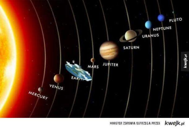 Uaktualniony układ słoneczny